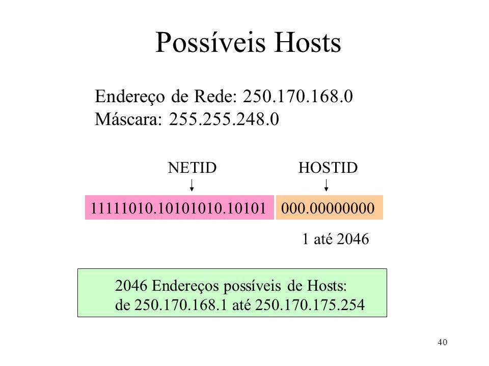 Possíveis Hosts Endereço de Rede: 250.170.168.0 Máscara: 255.255.248.0