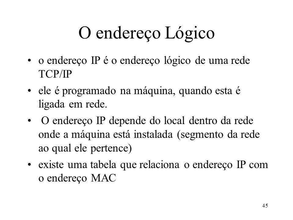 O endereço Lógico o endereço IP é o endereço lógico de uma rede TCP/IP