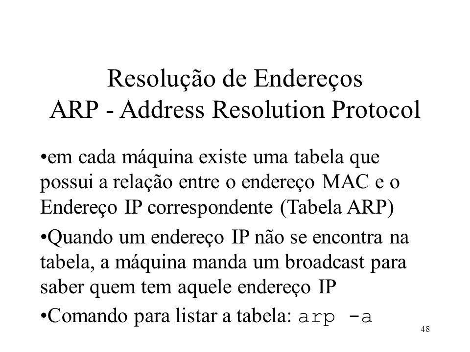 Resolução de Endereços ARP - Address Resolution Protocol