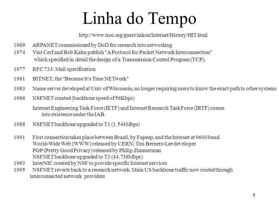 Linha do Tempo http://www.isoc.org/guest/zakon/Internet/History/HIT.html. 1969 ARPANET commissioned by DoD for research into networking.