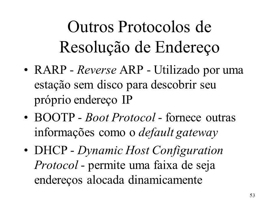 Outros Protocolos de Resolução de Endereço