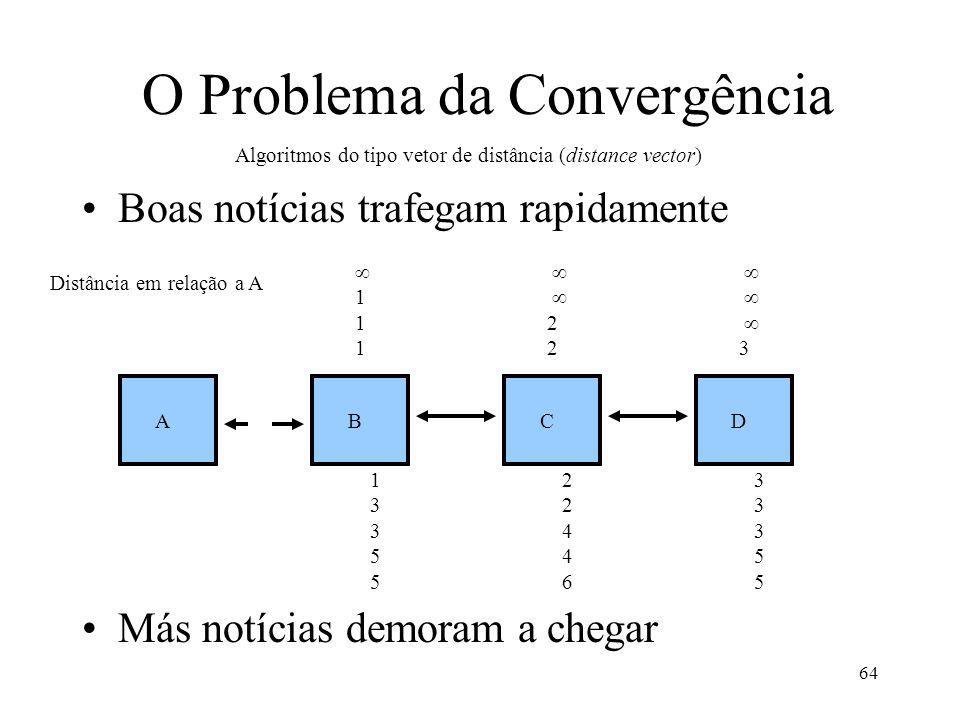 O Problema da Convergência