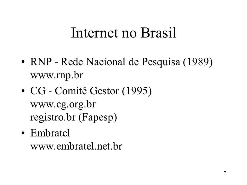 Internet no Brasil RNP - Rede Nacional de Pesquisa (1989) www.rnp.br