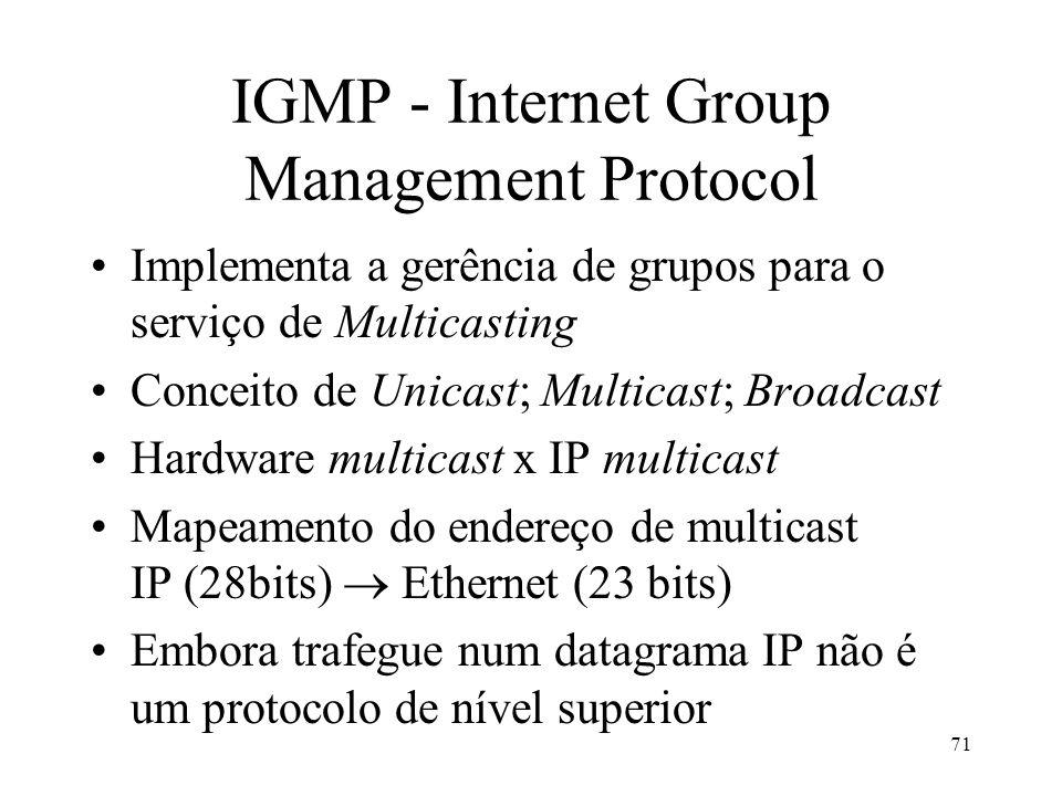 IGMP - Internet Group Management Protocol