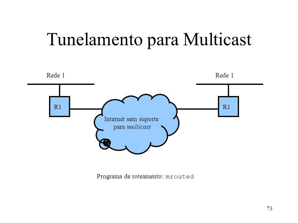 Tunelamento para Multicast