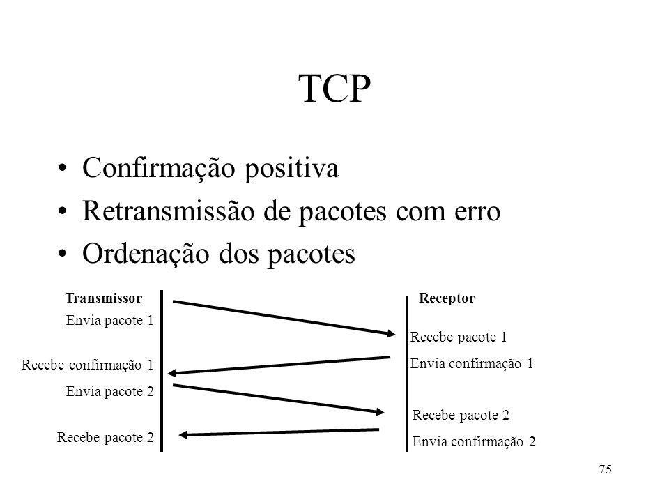 TCP Confirmação positiva Retransmissão de pacotes com erro