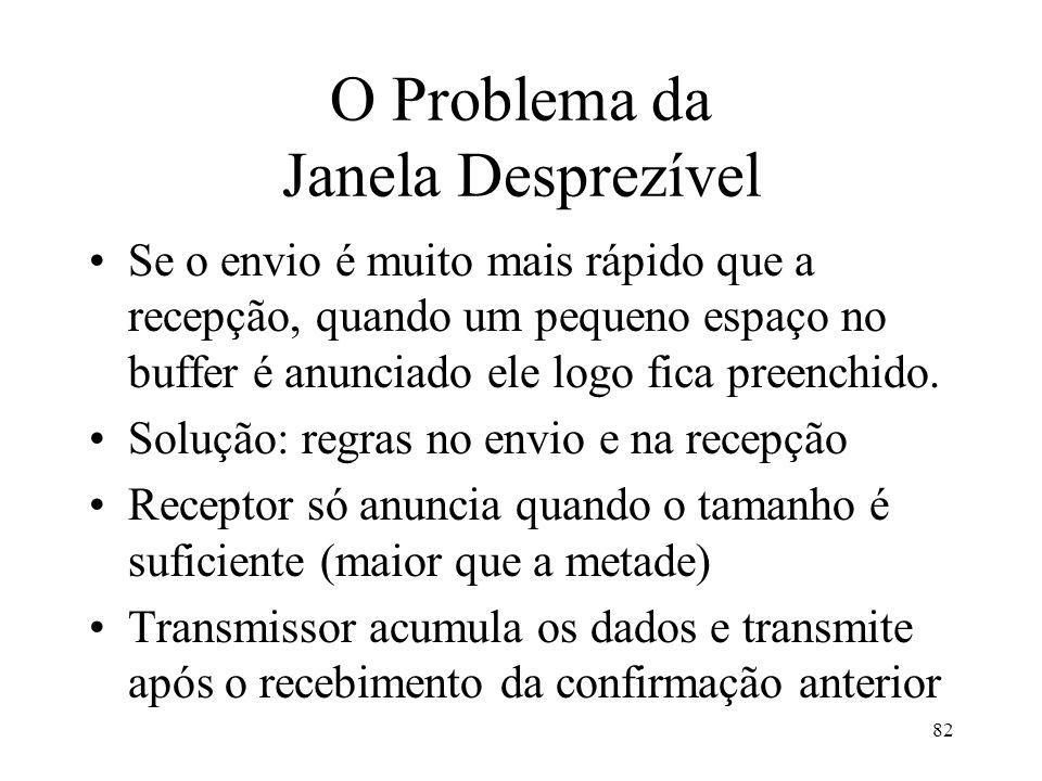 O Problema da Janela Desprezível
