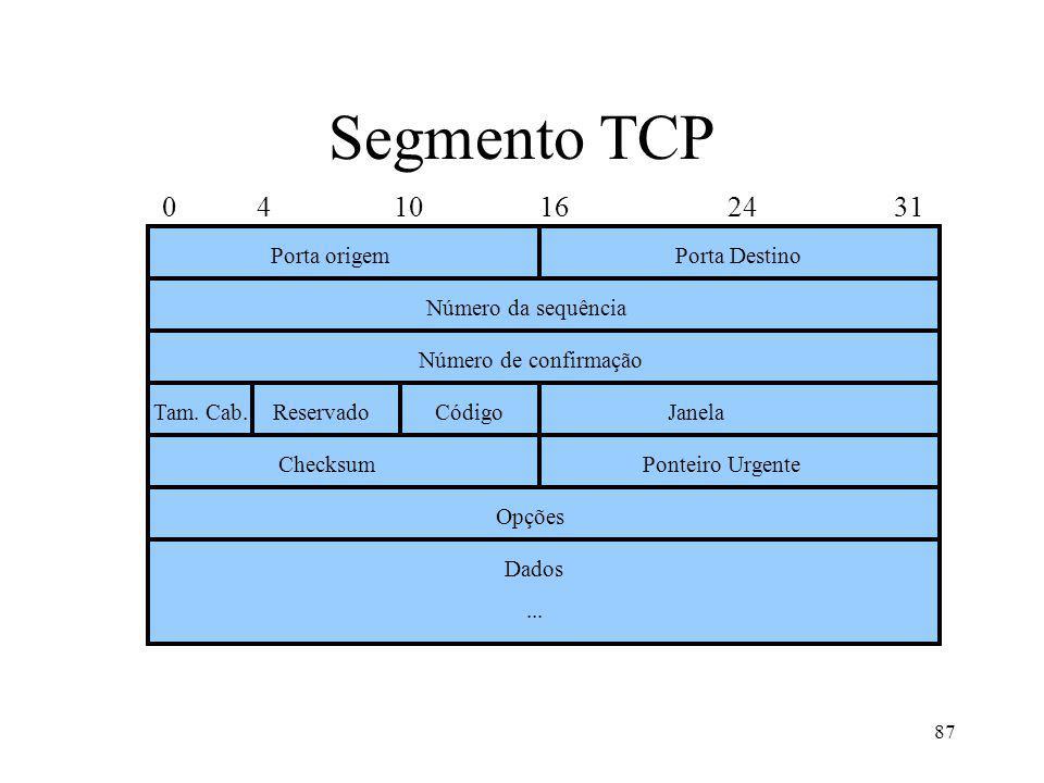Segmento TCP 0 4 10 16 24 31 Porta origem Porta Destino