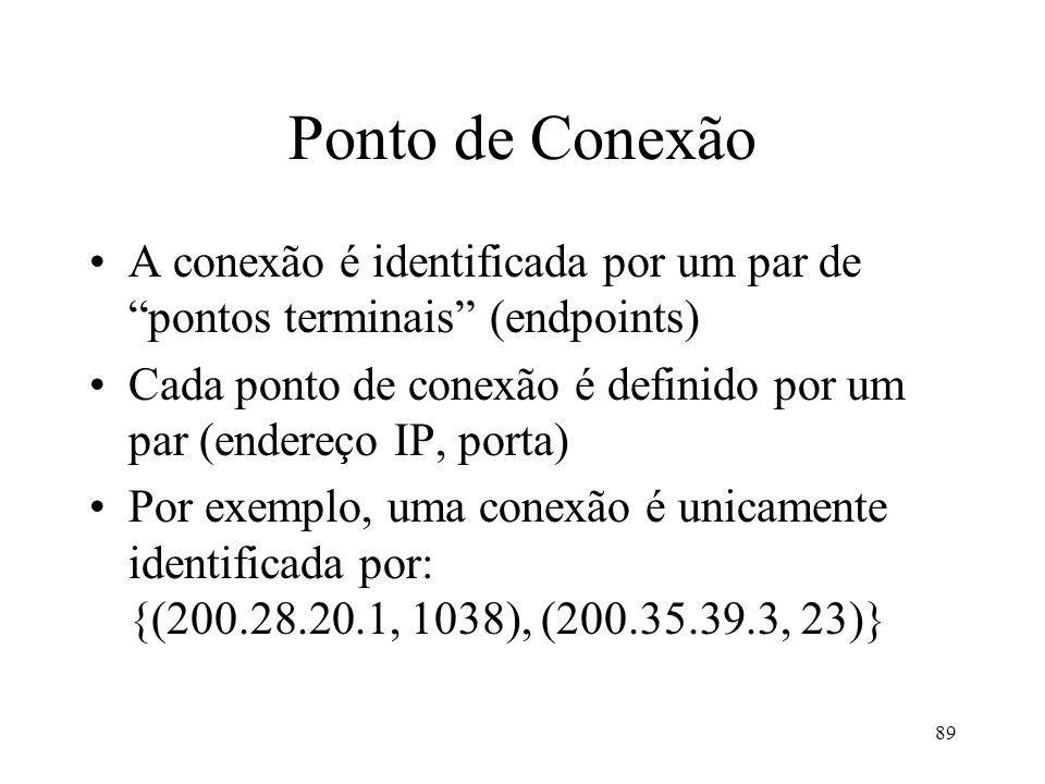 Ponto de Conexão A conexão é identificada por um par de pontos terminais (endpoints)