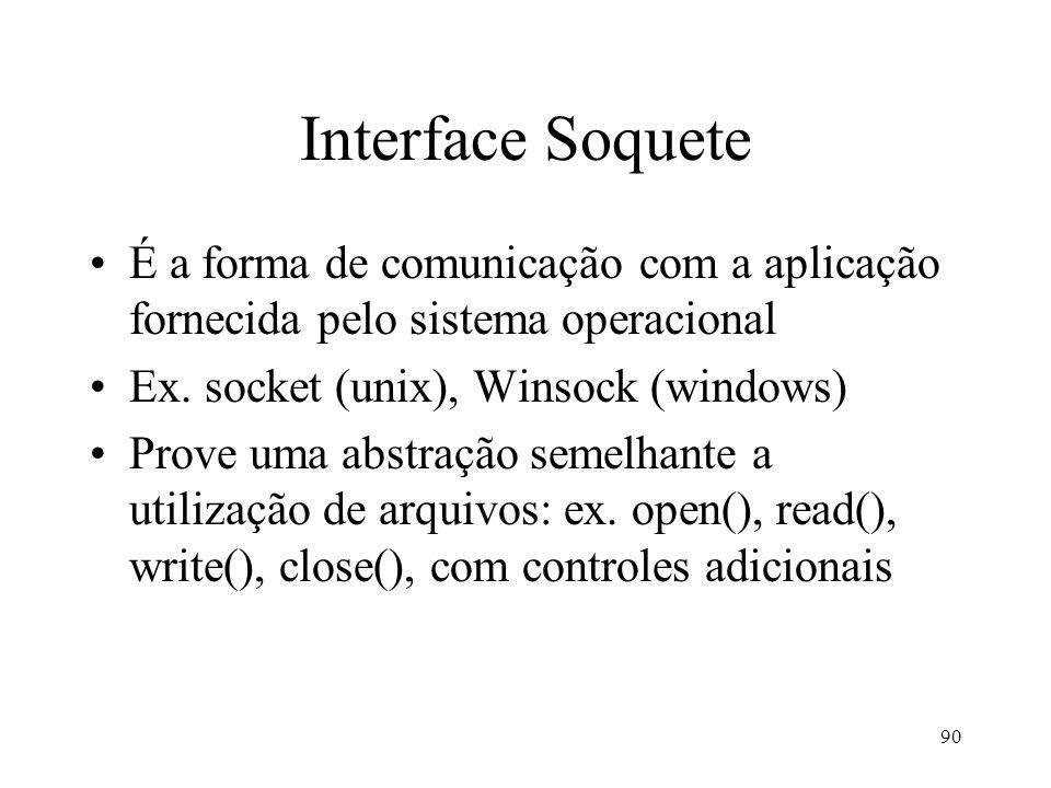 Interface Soquete É a forma de comunicação com a aplicação fornecida pelo sistema operacional. Ex. socket (unix), Winsock (windows)