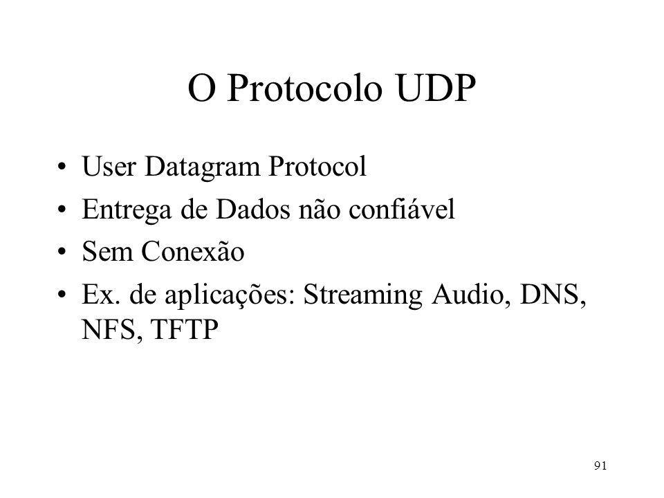 O Protocolo UDP User Datagram Protocol Entrega de Dados não confiável