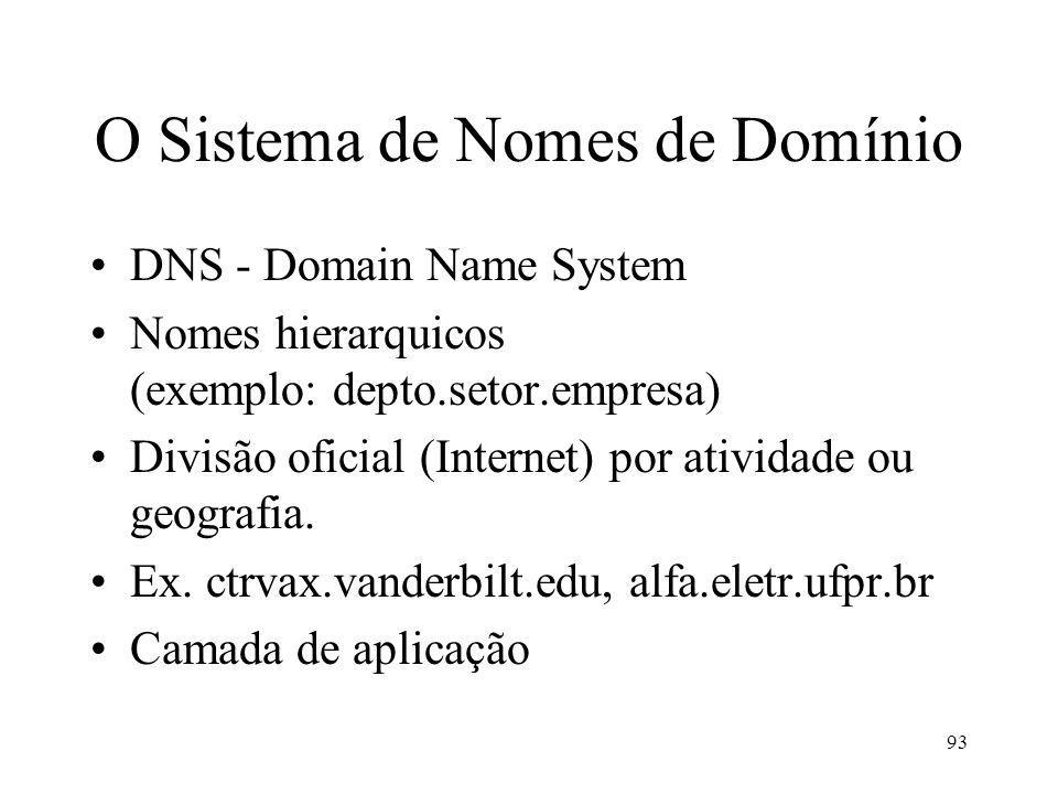 O Sistema de Nomes de Domínio