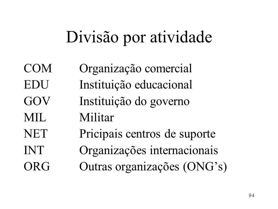 Divisão por atividade COM Organização comercial