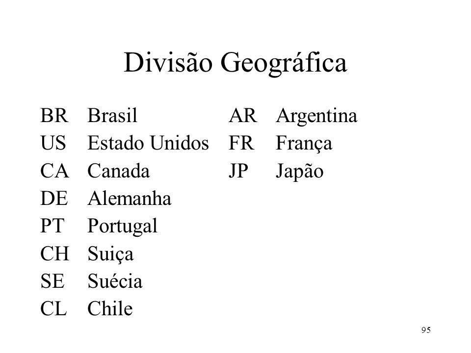 Divisão Geográfica BR Brasil AR Argentina US Estado Unidos FR França