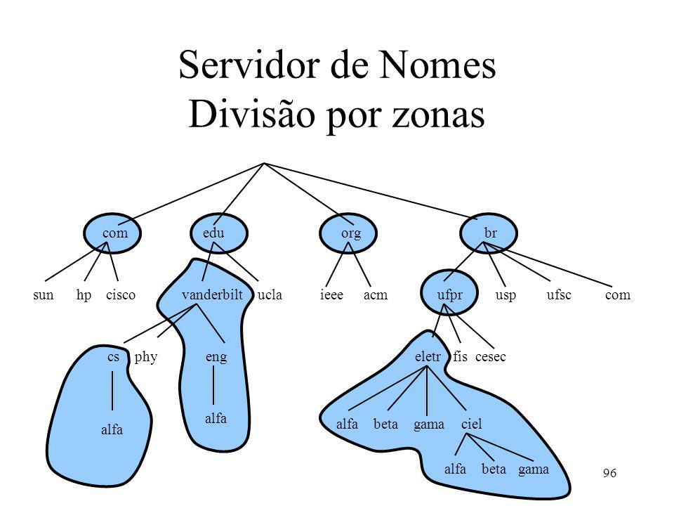 Servidor de Nomes Divisão por zonas