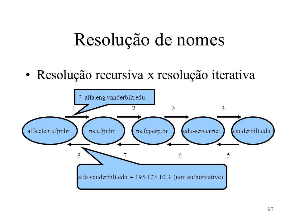 Resolução de nomes Resolução recursiva x resolução iterativa
