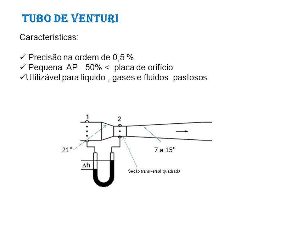 Tubo de Venturi Características: Precisão na ordem de 0,5 %