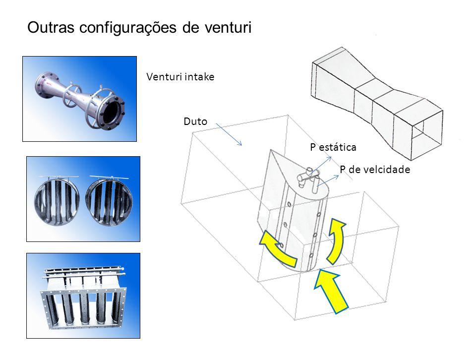 Outras configurações de venturi