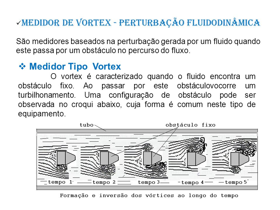Medidor de vortex - perturbação fluidodinâmica