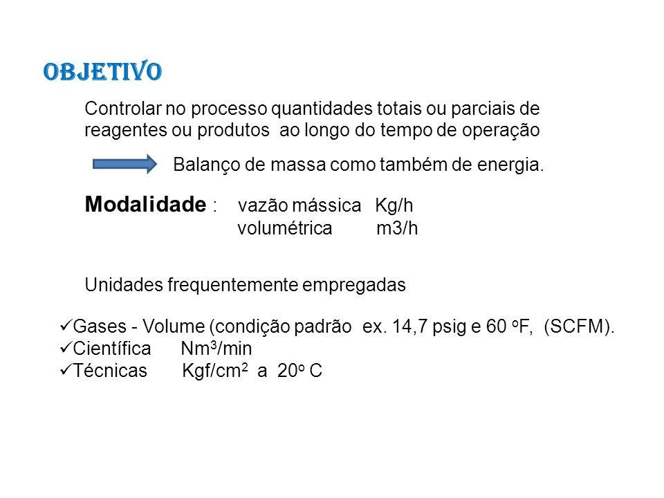 Objetivo Modalidade : vazão mássica Kg/h