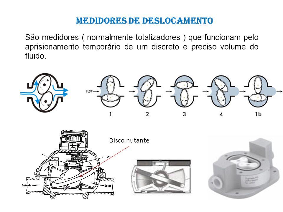 Medidores de deslocamento