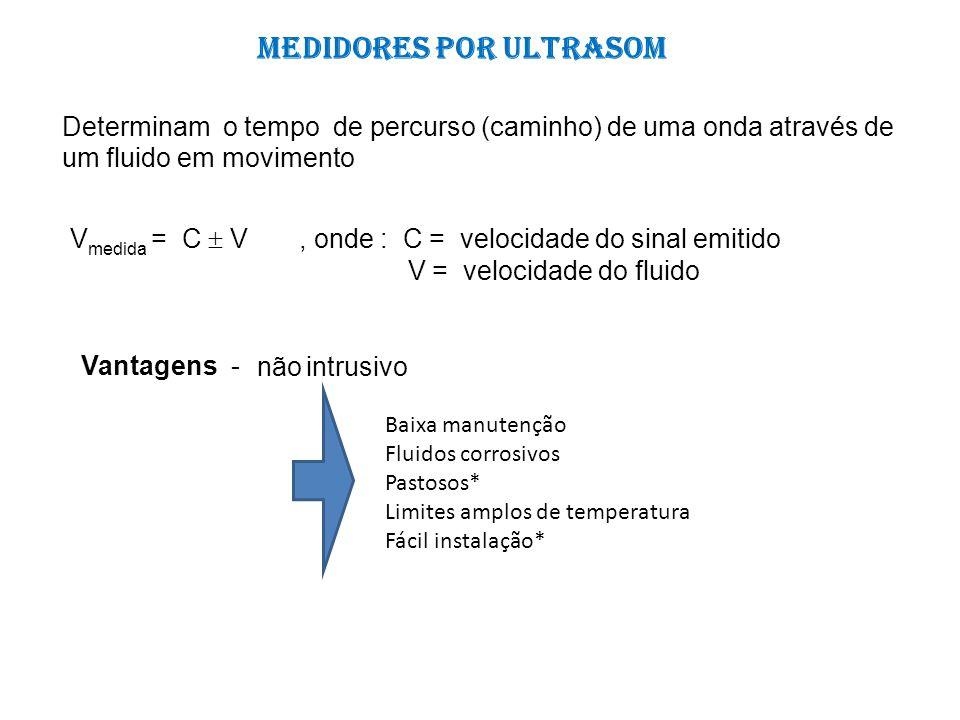 Medidores por ultrasom