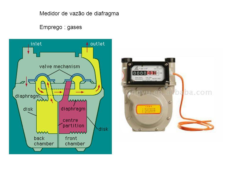 Medidor de vazão de diafragma