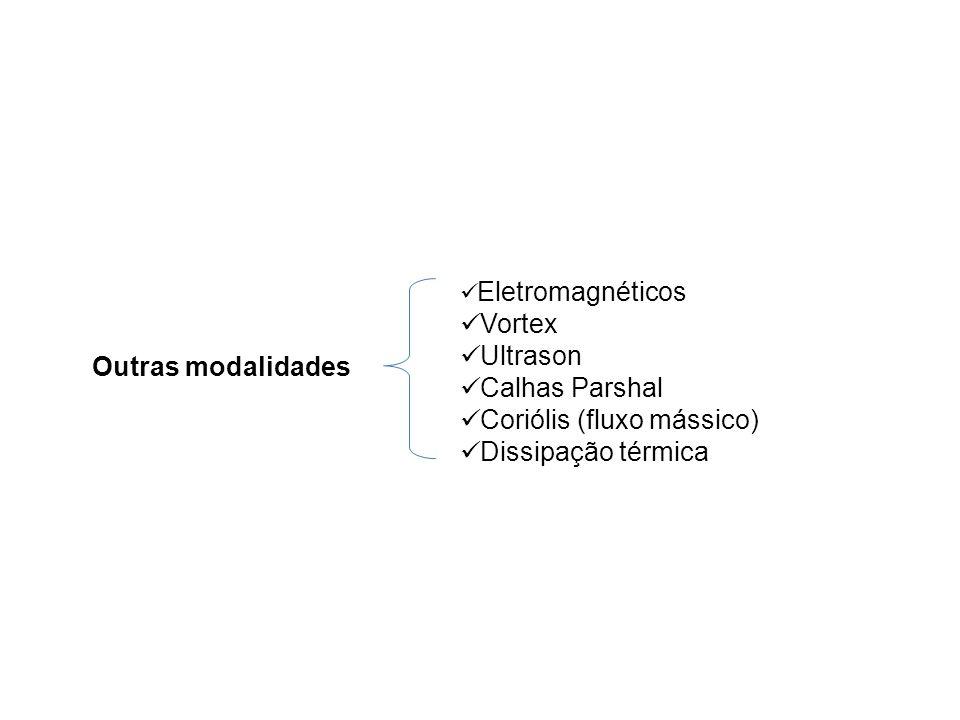 Coriólis (fluxo mássico) Dissipação térmica Outras modalidades