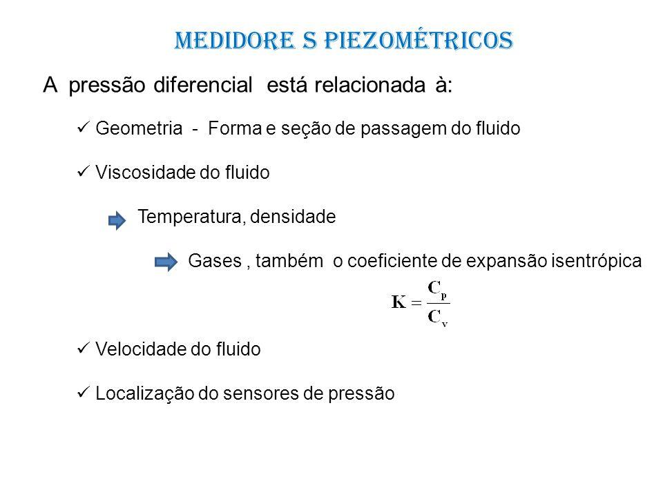 Medidore s piezométricos