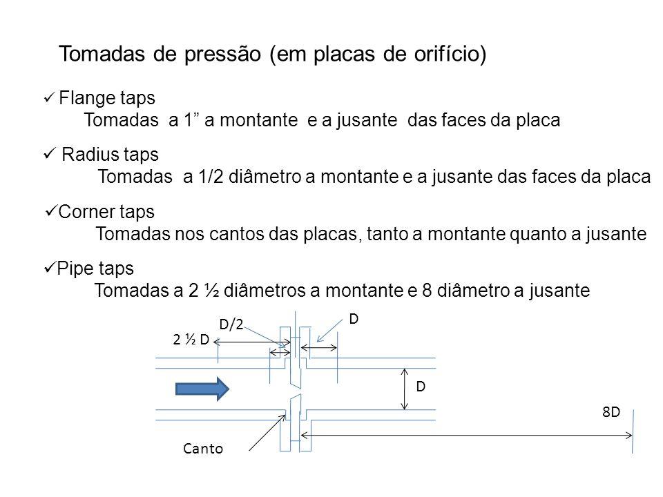 Tomadas de pressão (em placas de orifício)