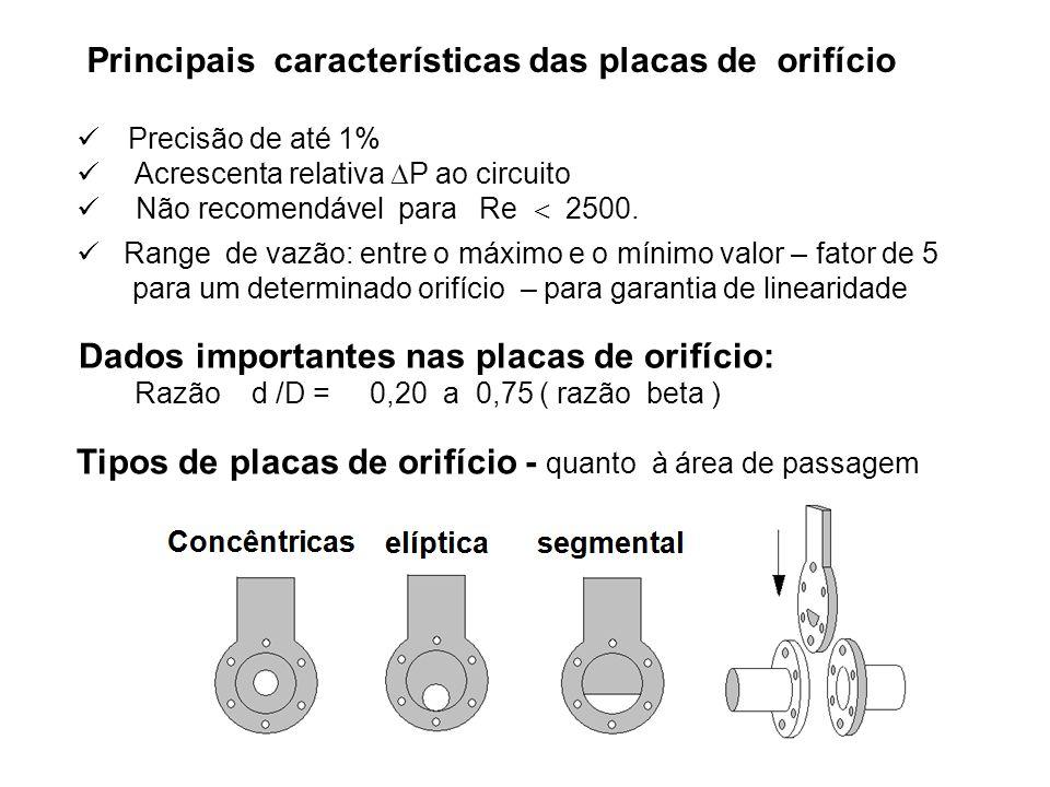 Principais características das placas de orifício