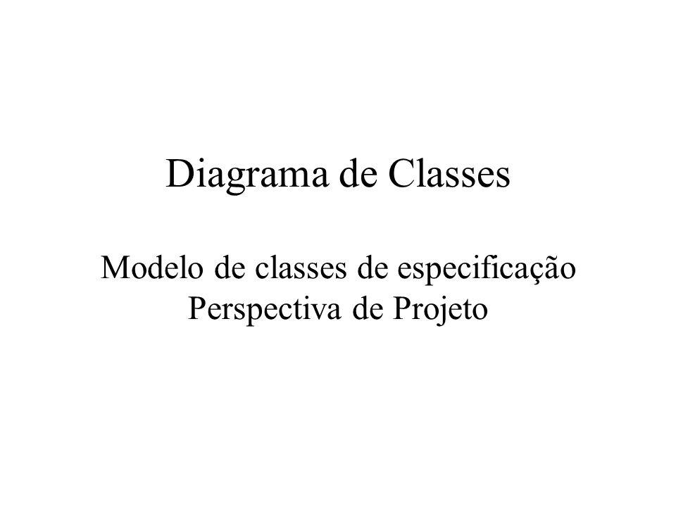 Diagrama de Classes Modelo de classes de especificação Perspectiva de Projeto