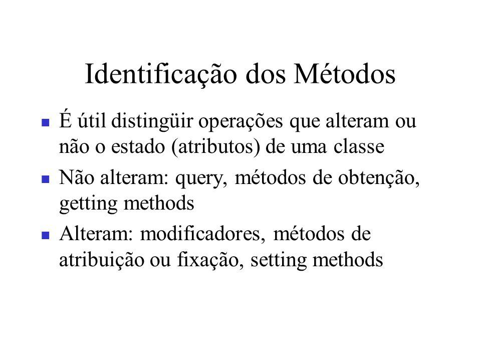 Identificação dos Métodos