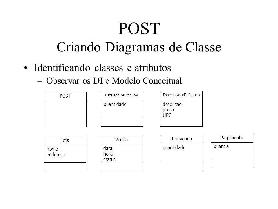 POST Criando Diagramas de Classe