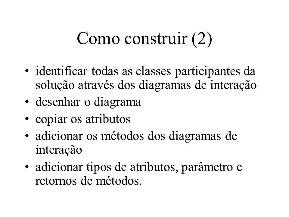 Como construir (2) identificar todas as classes participantes da solução através dos diagramas de interação.