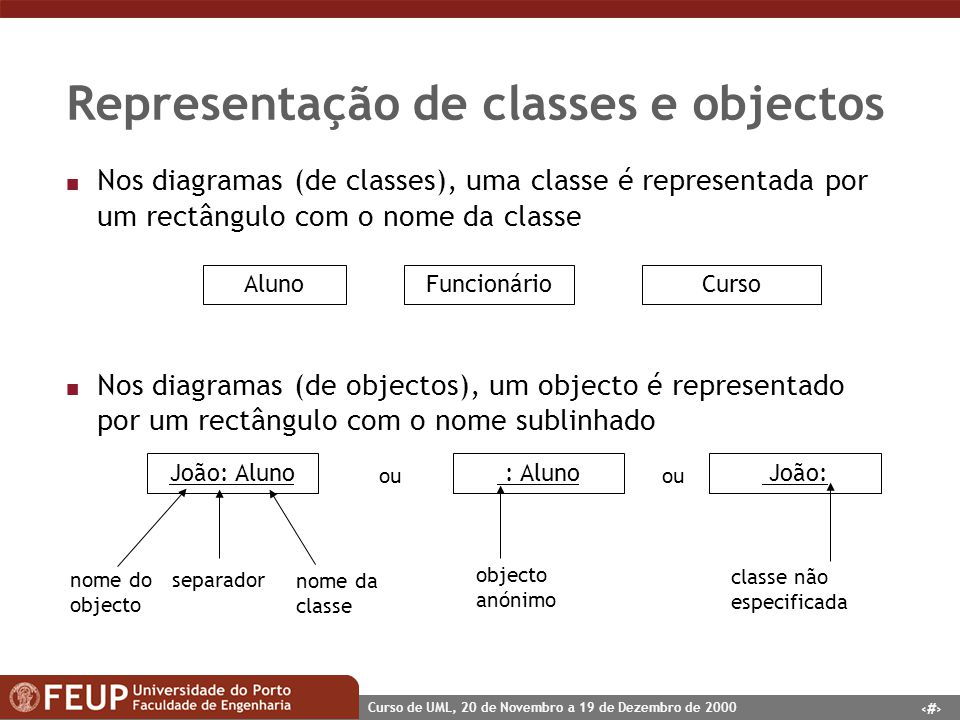 Representação de classes e objectos