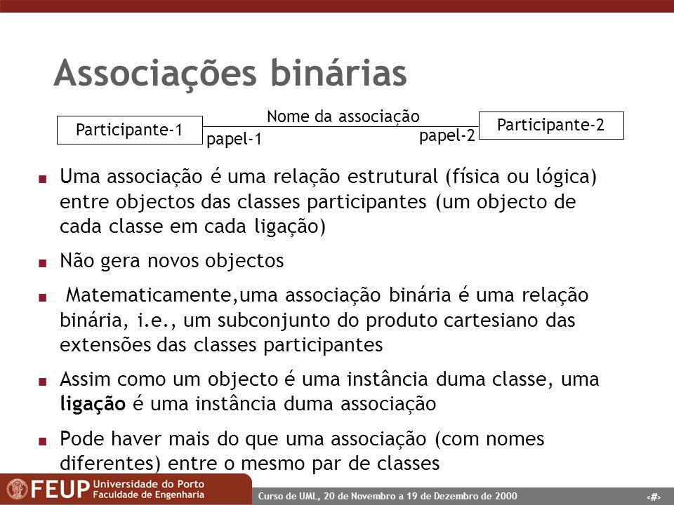 Associações binárias Participante-1. Participante-2. Nome da associação. papel-1. papel-2.