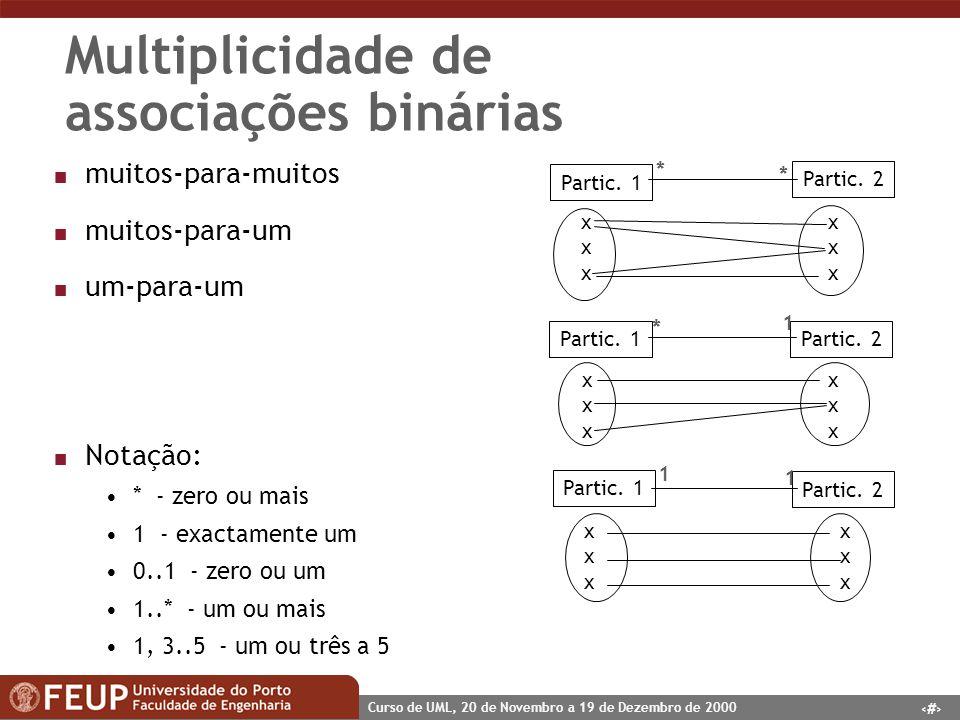 Multiplicidade de associações binárias