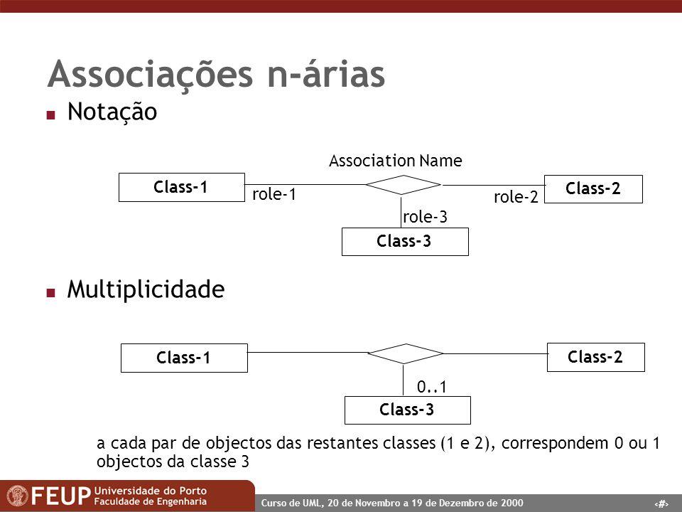 Associações n-árias Notação Multiplicidade Association Name Class-1