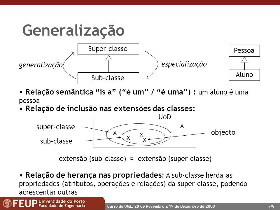 Generalização Super-classe. Sub-classe. generalização. especialização. Pessoa. Aluno.
