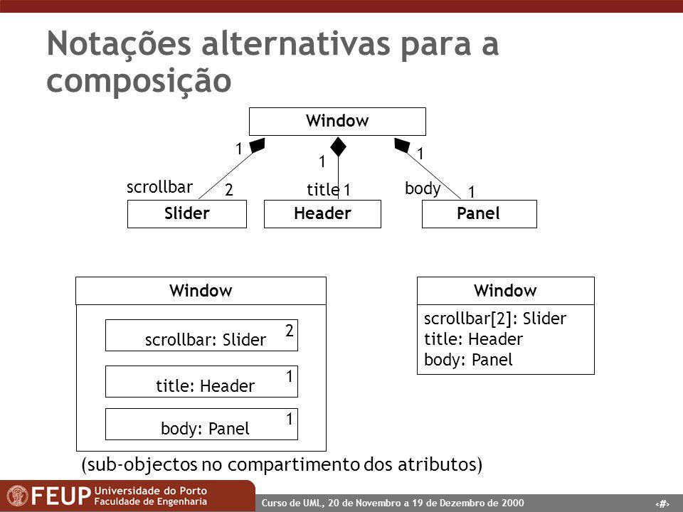 Notações alternativas para a composição