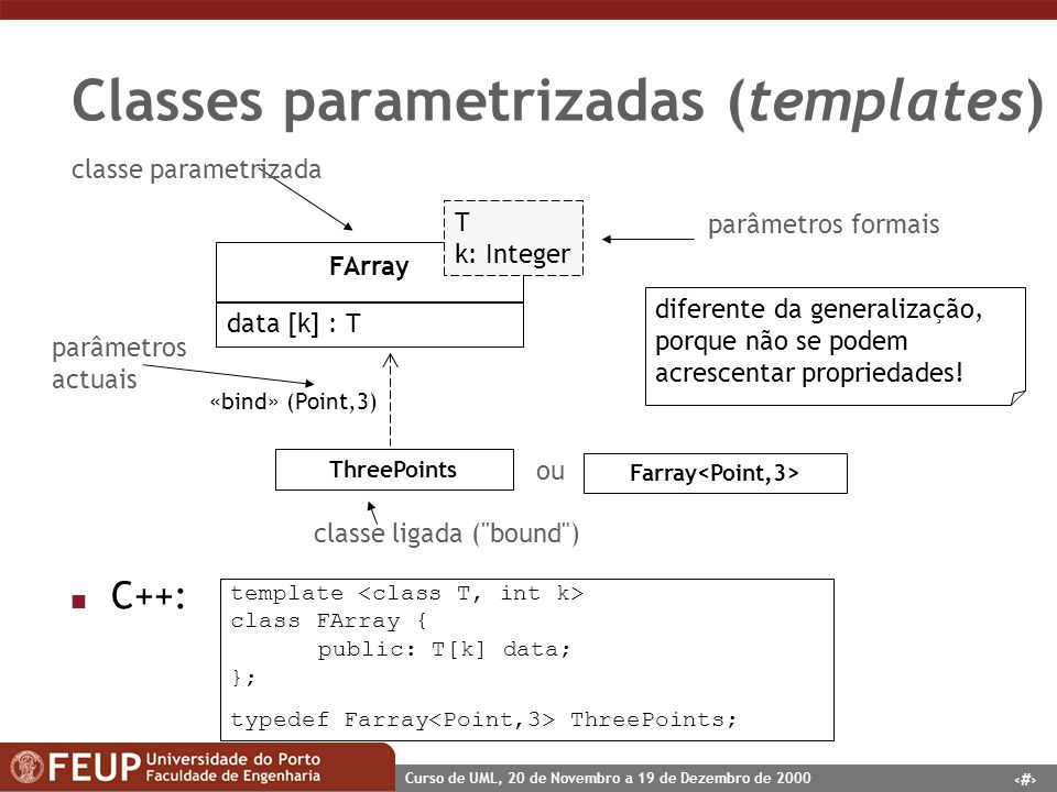 Classes parametrizadas (templates)
