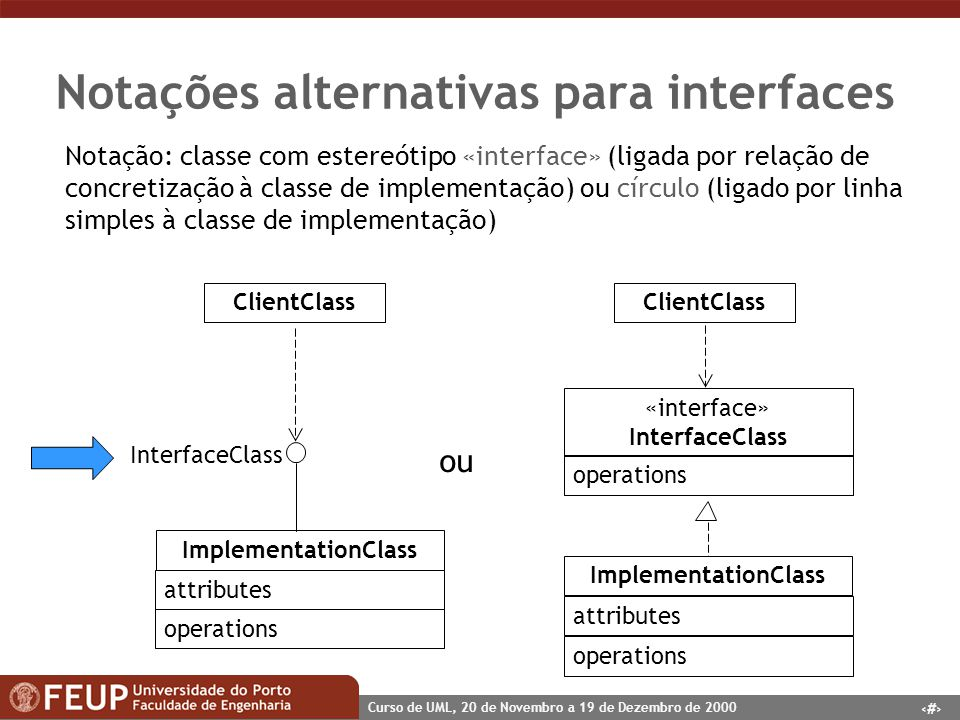 Notações alternativas para interfaces