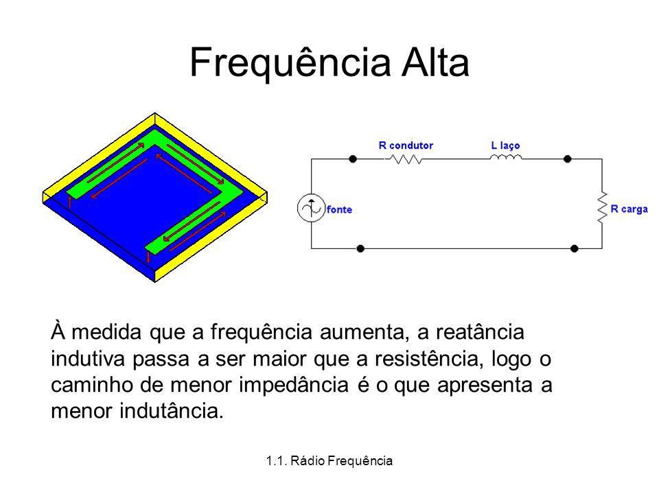 Frequência Alta