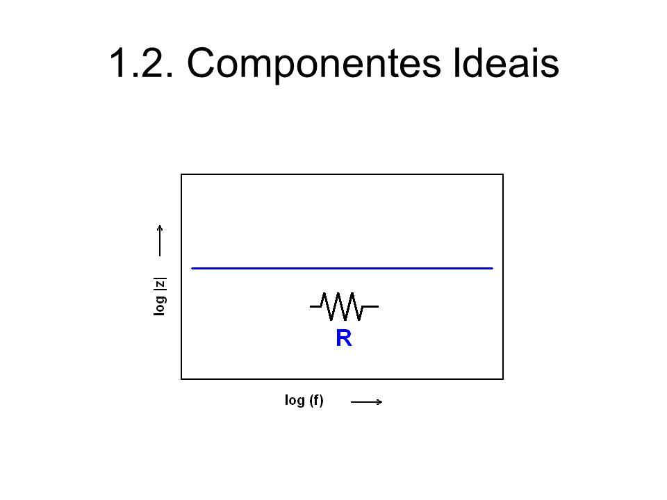 1.2. Componentes Ideais