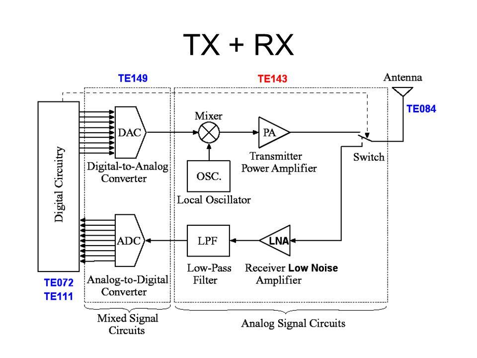 TX + RX