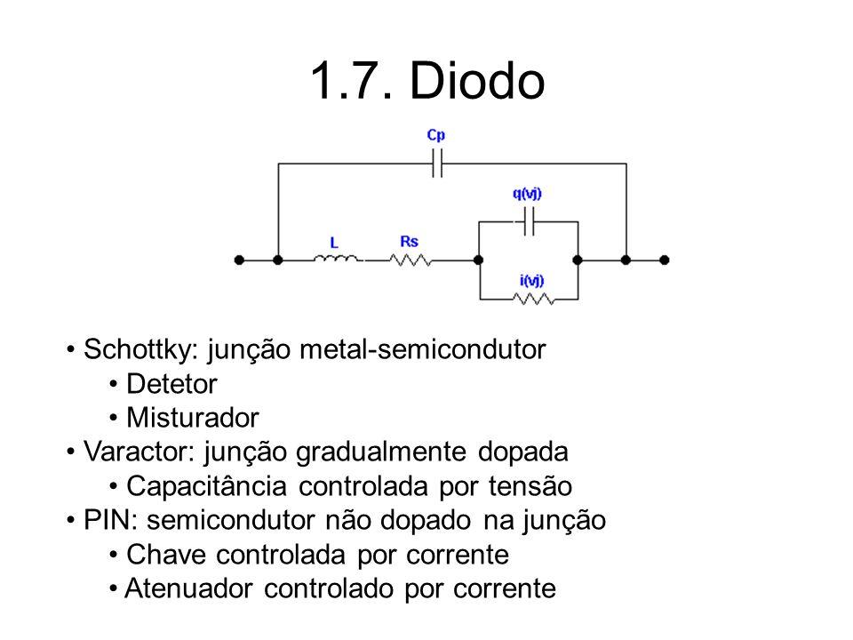 1.7. Diodo Schottky: junção metal-semicondutor Detetor Misturador