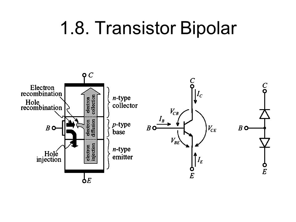 1.8. Transistor Bipolar
