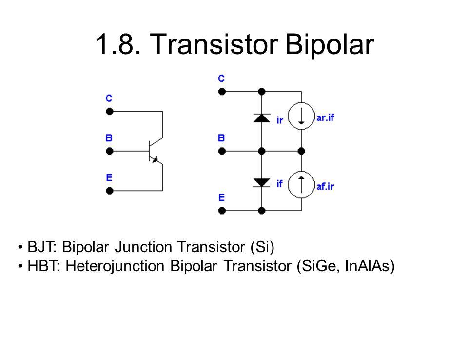 1.8. Transistor Bipolar BJT: Bipolar Junction Transistor (Si)