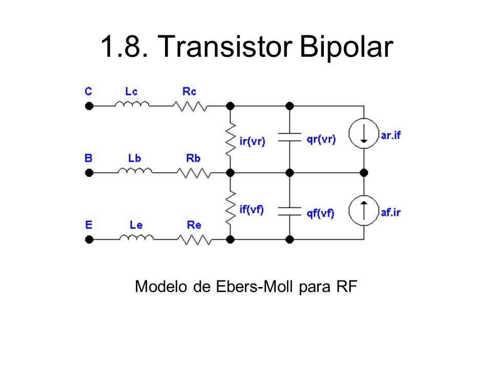 1.8. Transistor Bipolar Modelo de Ebers-Moll para RF